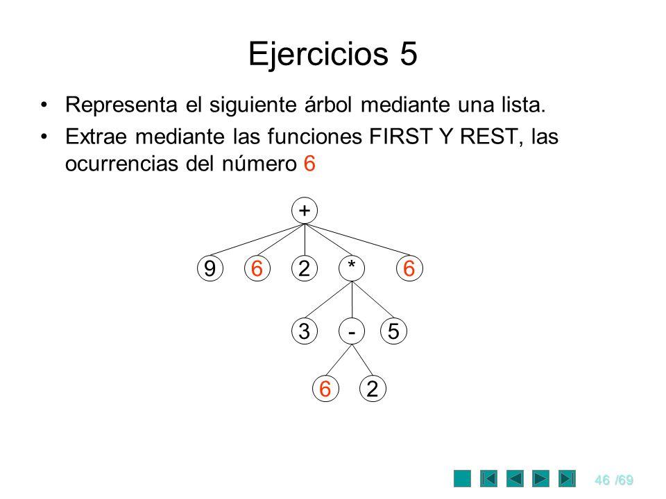 Ejercicios 5 Representa el siguiente árbol mediante una lista.