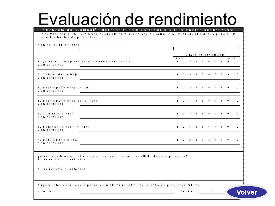 Evaluación de rendimiento