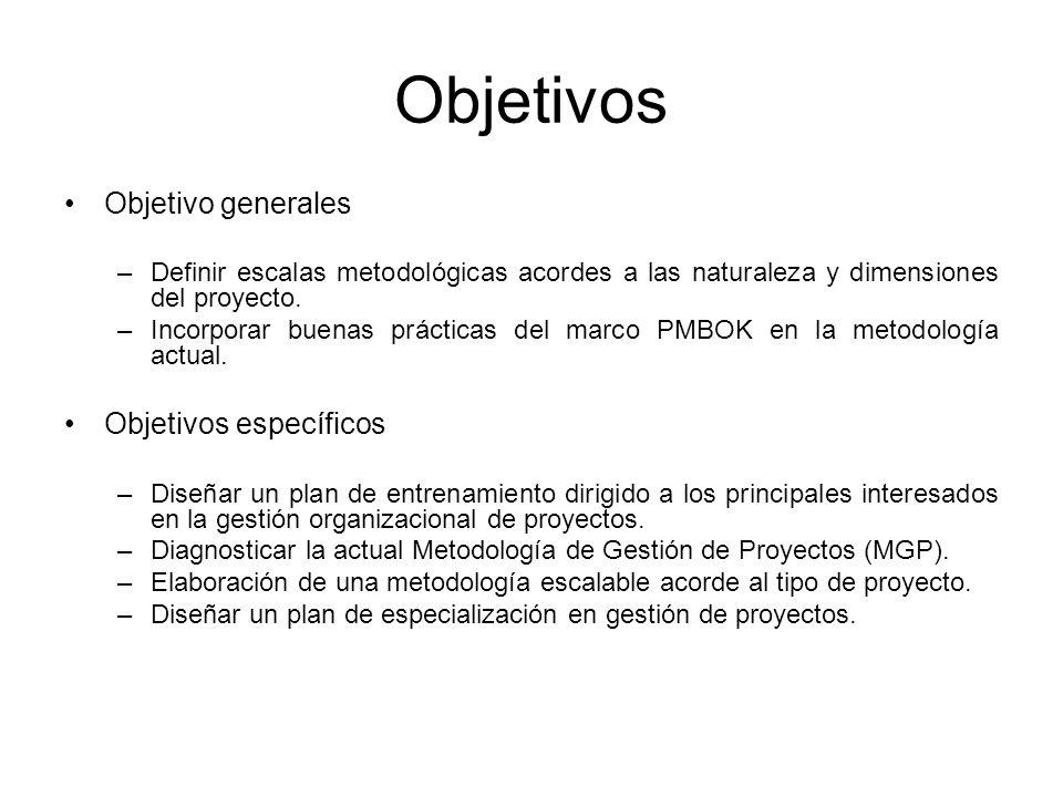 Objetivos Objetivo generales Objetivos específicos
