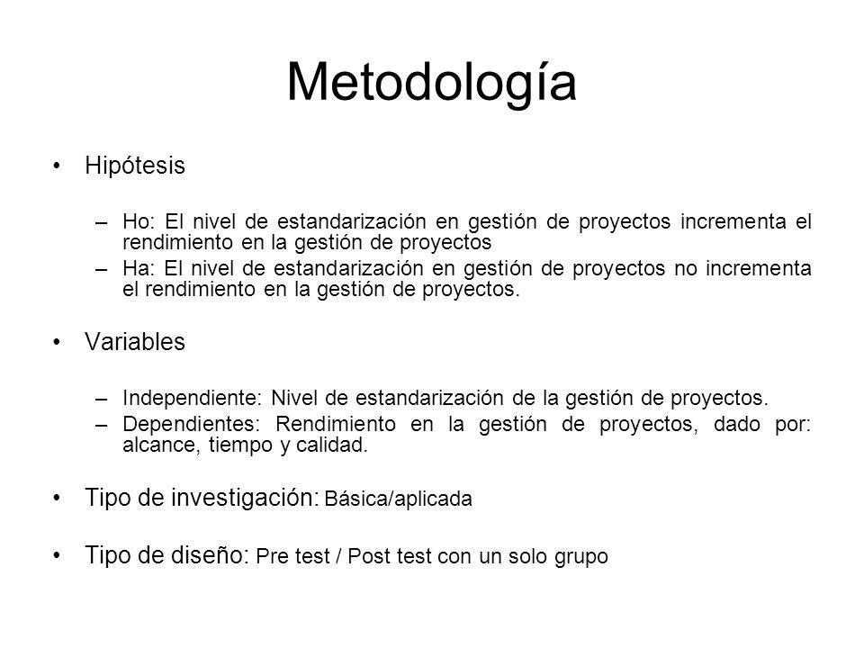 Metodología Hipótesis Variables Tipo de investigación: Básica/aplicada