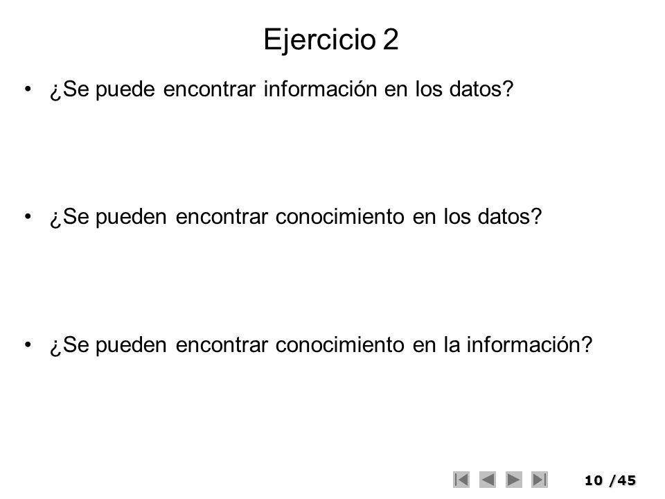 Ejercicio 2 ¿Se puede encontrar información en los datos