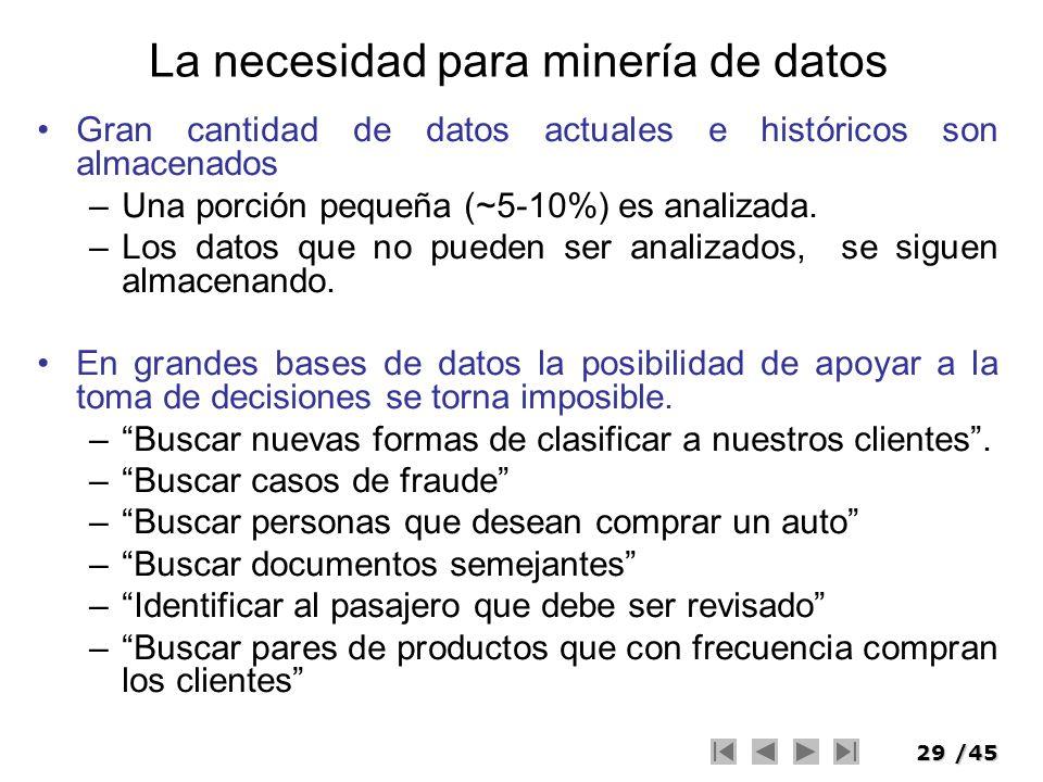 La necesidad para minería de datos
