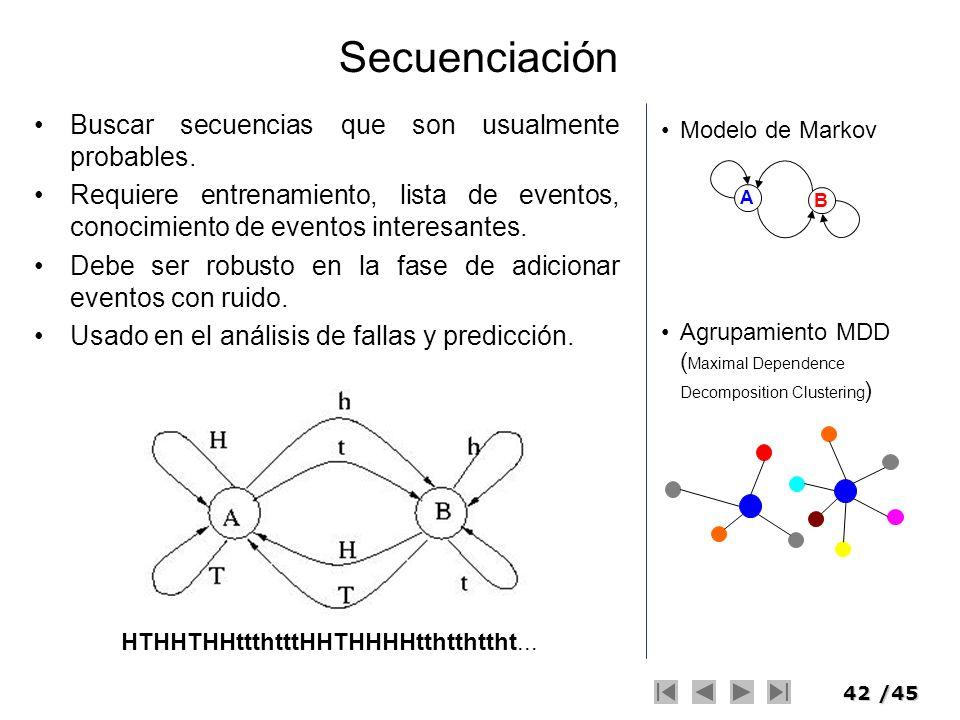 Secuenciación Buscar secuencias que son usualmente probables.