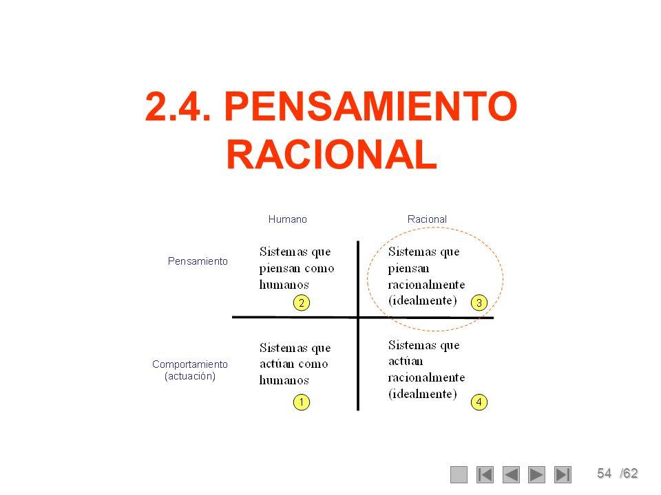 2.4. PENSAMIENTO RACIONAL