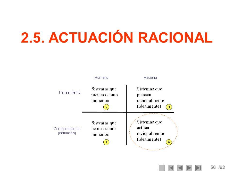2.5. ACTUACIÓN RACIONAL