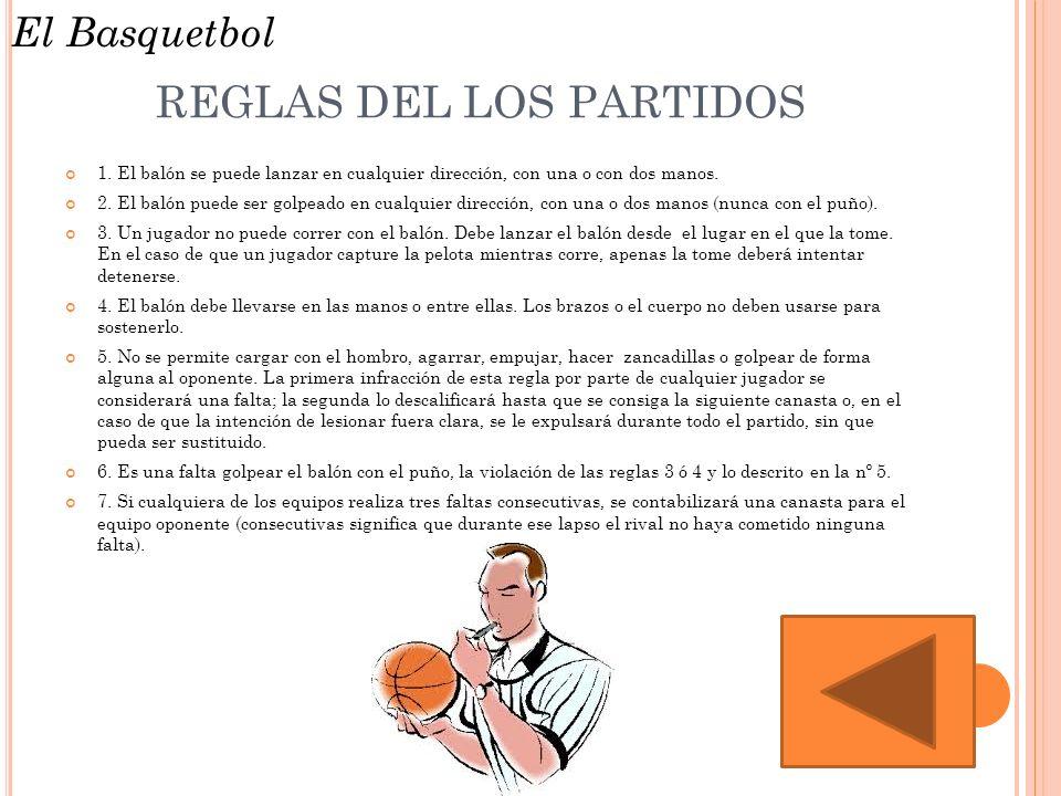Basquetbol nombre montserrat alveal lagos ppt descargar for Regla del fuera de lugar