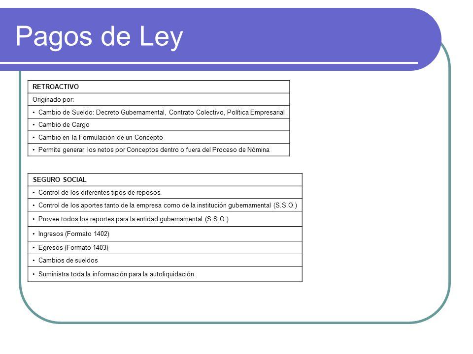 Nomina rrhh sueldos y salarios liquidaciones pagos de Formato de nomina para pago de sueldos