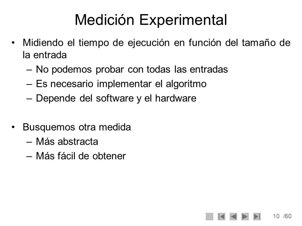 Medición Experimental