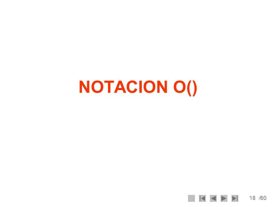 NOTACION O()