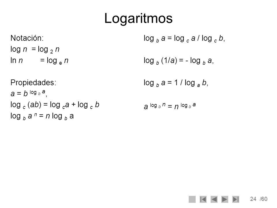 Logaritmos Notación: log n = log 2 n ln n = log e n Propiedades: