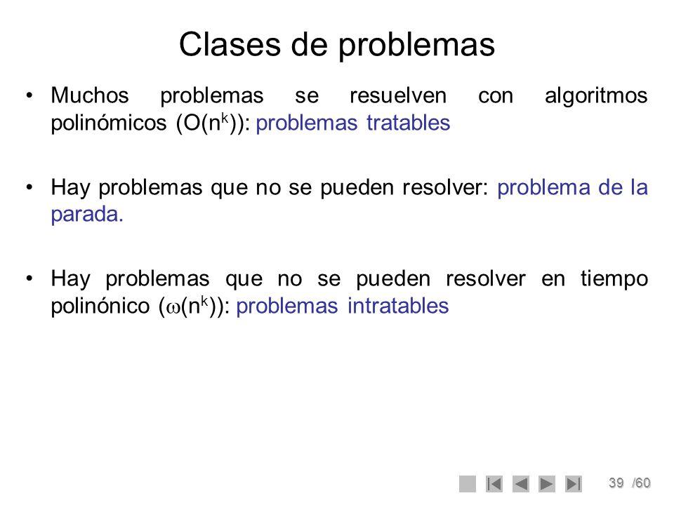 Clases de problemas Muchos problemas se resuelven con algoritmos polinómicos (O(nk)): problemas tratables.
