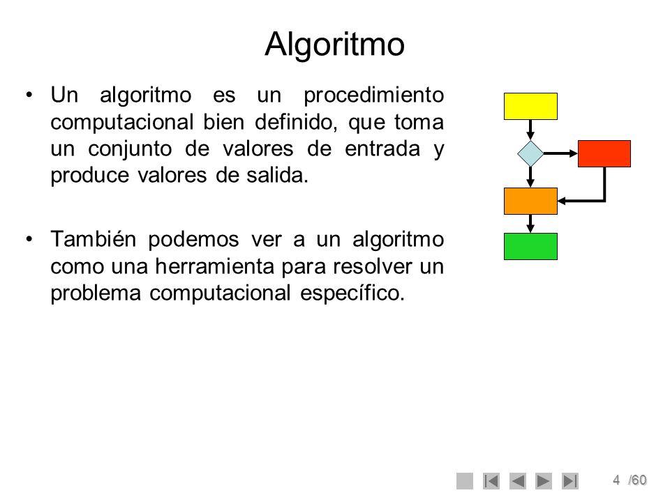 Algoritmo Un algoritmo es un procedimiento computacional bien definido, que toma un conjunto de valores de entrada y produce valores de salida.