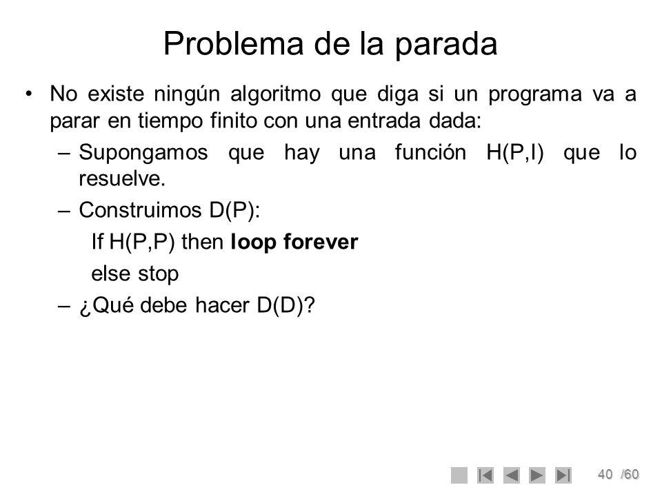 Problema de la parada No existe ningún algoritmo que diga si un programa va a parar en tiempo finito con una entrada dada: