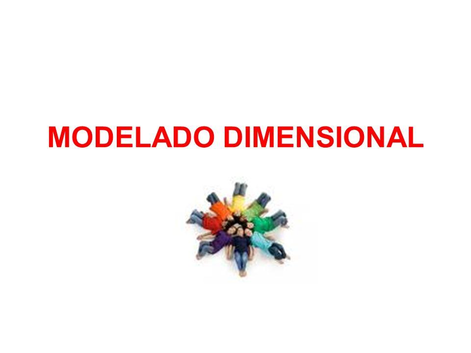 MODELADO DIMENSIONAL
