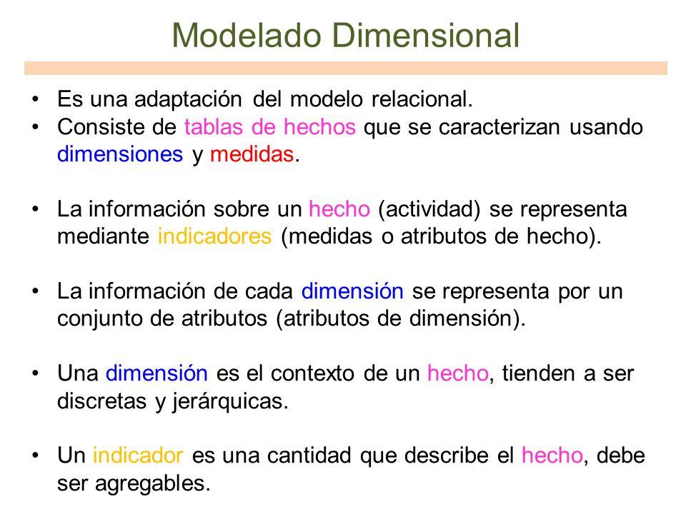 Modelado Dimensional Es una adaptación del modelo relacional.