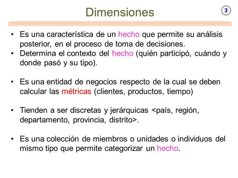 Dimensiones 3. Es una característica de un hecho que permite su análisis posterior, en el proceso de toma de decisiones.