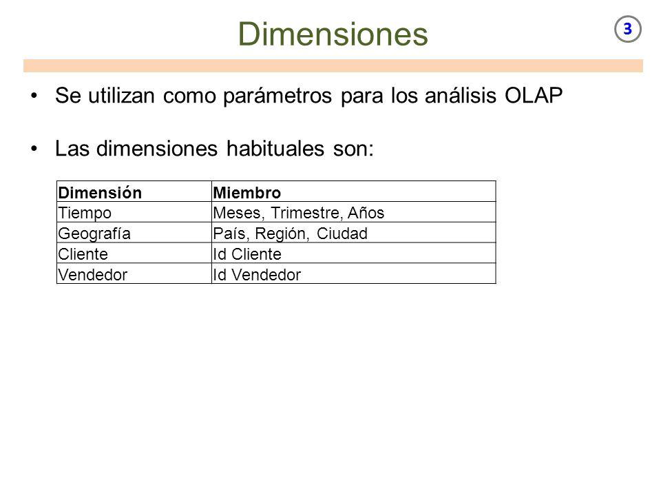 Dimensiones Se utilizan como parámetros para los análisis OLAP