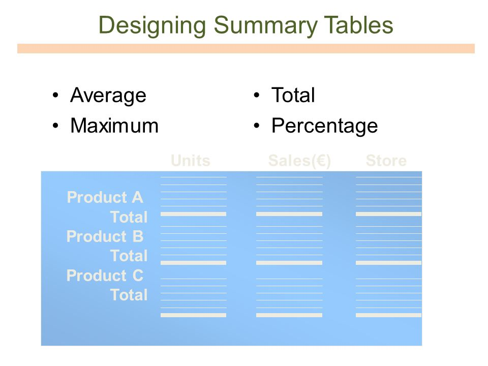 Designing Summary Tables