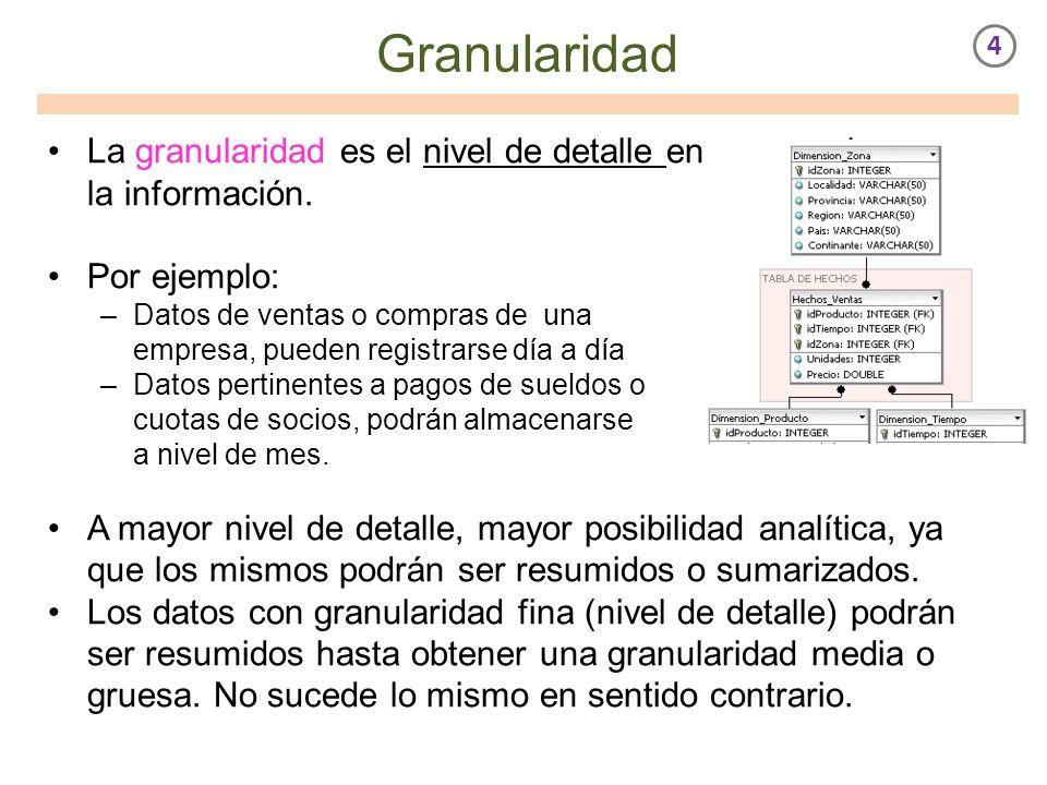Granularidad 4. La granularidad es el nivel de detalle en que se almacena la información. Por ejemplo: