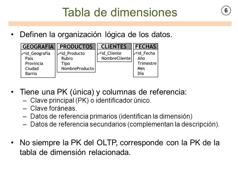 Tabla de dimensiones Definen la organización lógica de los datos.