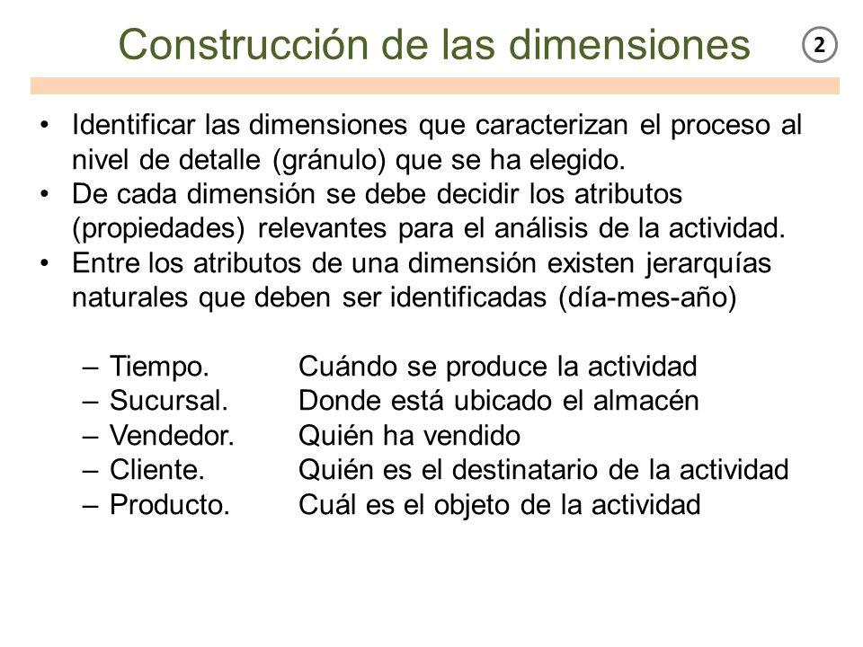 Construcción de las dimensiones