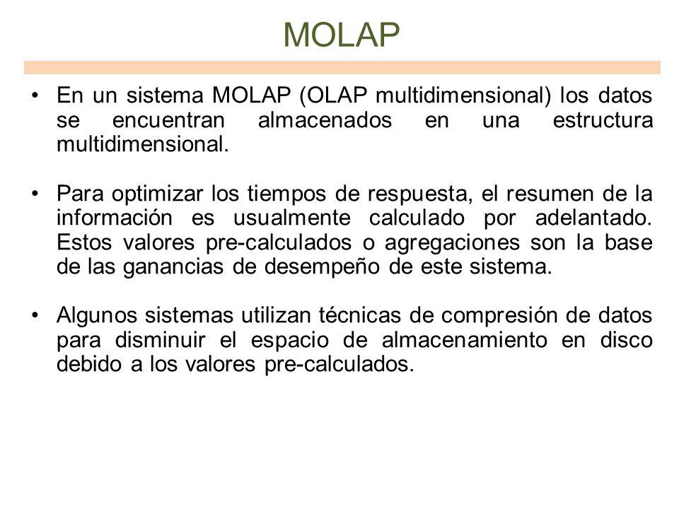 MOLAP En un sistema MOLAP (OLAP multidimensional) los datos se encuentran almacenados en una estructura multidimensional.