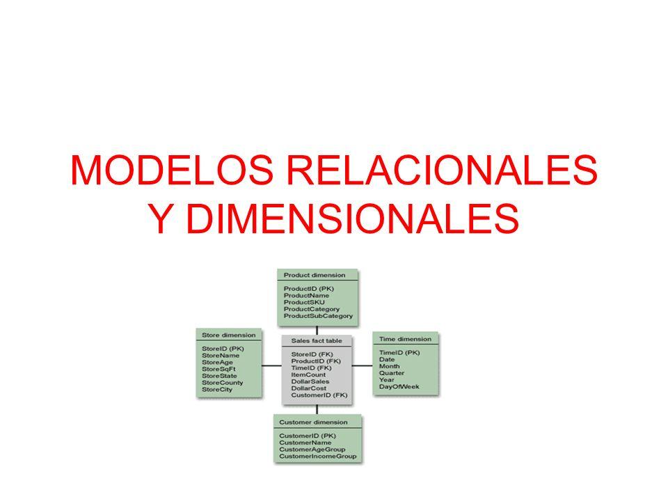 MODELOS RELACIONALES Y DIMENSIONALES