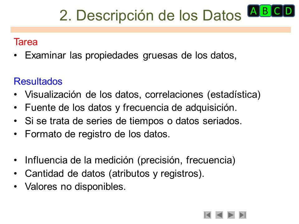 2. Descripción de los Datos