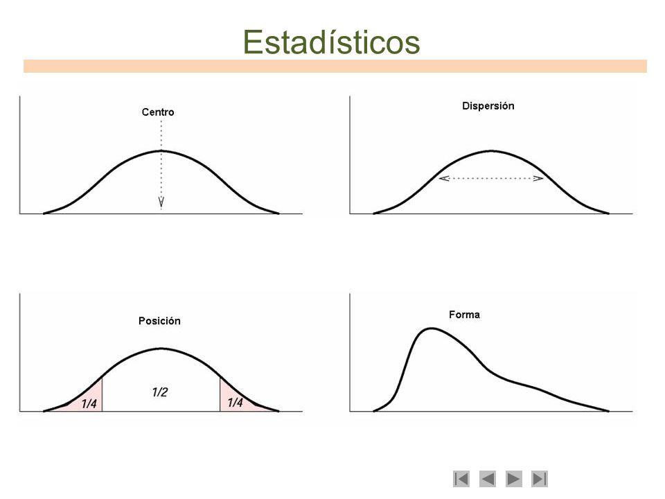 Estadísticos