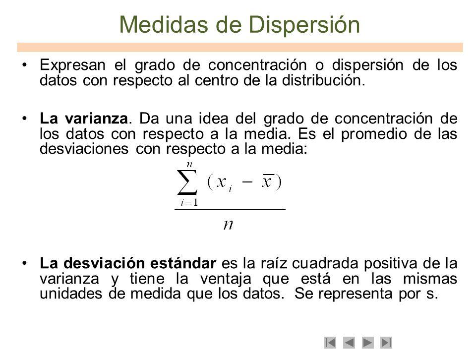 Medidas de DispersiónExpresan el grado de concentración o dispersión de los datos con respecto al centro de la distribución.