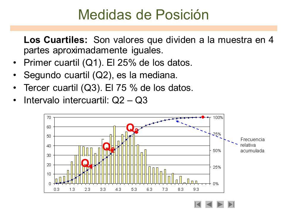 Medidas de Posición Q3 Q2 Q1