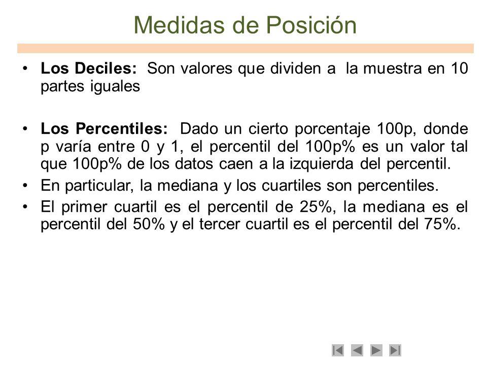 Medidas de PosiciónLos Deciles: Son valores que dividen a la muestra en 10 partes iguales.
