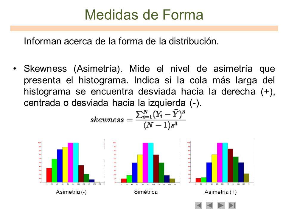 Medidas de Forma Informan acerca de la forma de la distribución.