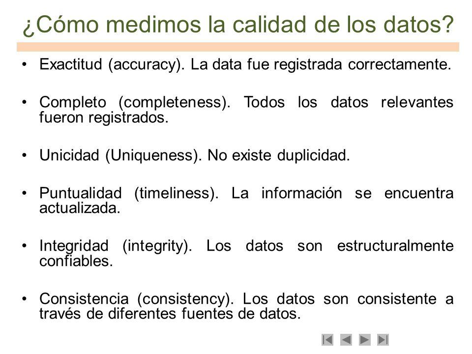 ¿Cómo medimos la calidad de los datos