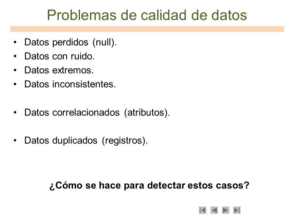 Problemas de calidad de datos