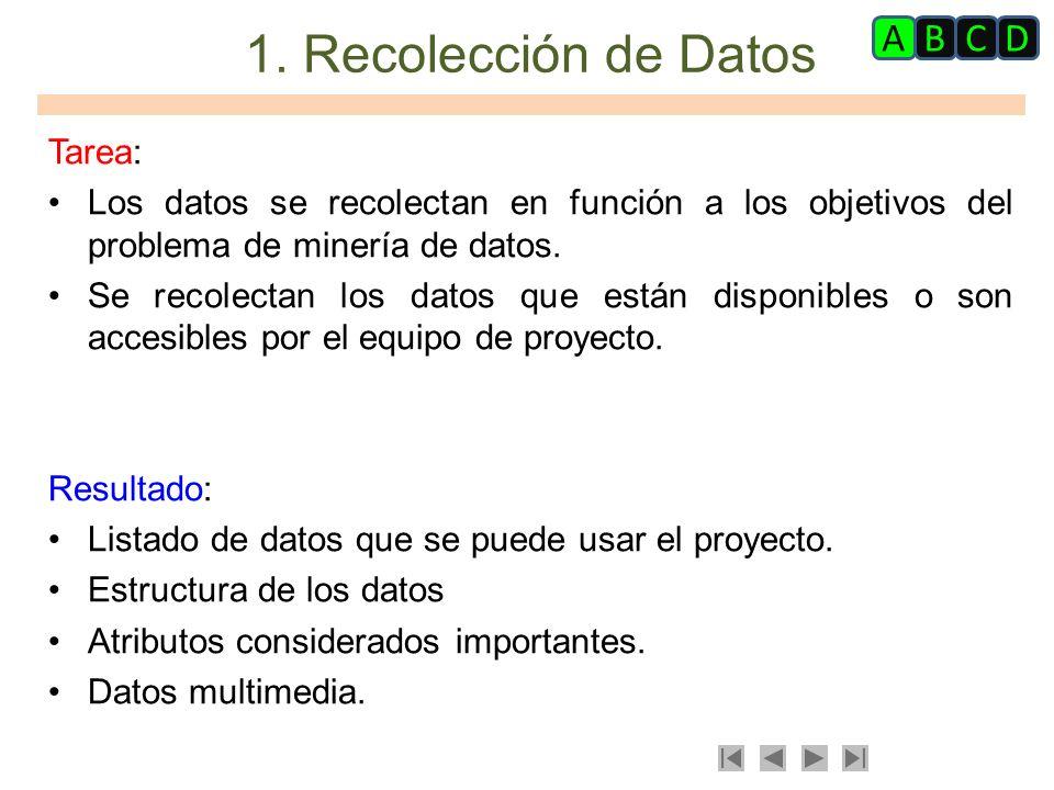 1. Recolección de Datos A B C D Tarea: