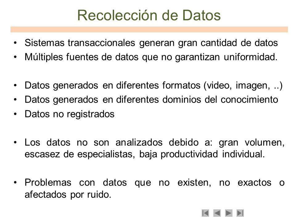 Recolección de Datos Sistemas transaccionales generan gran cantidad de datos. Múltiples fuentes de datos que no garantizan uniformidad.