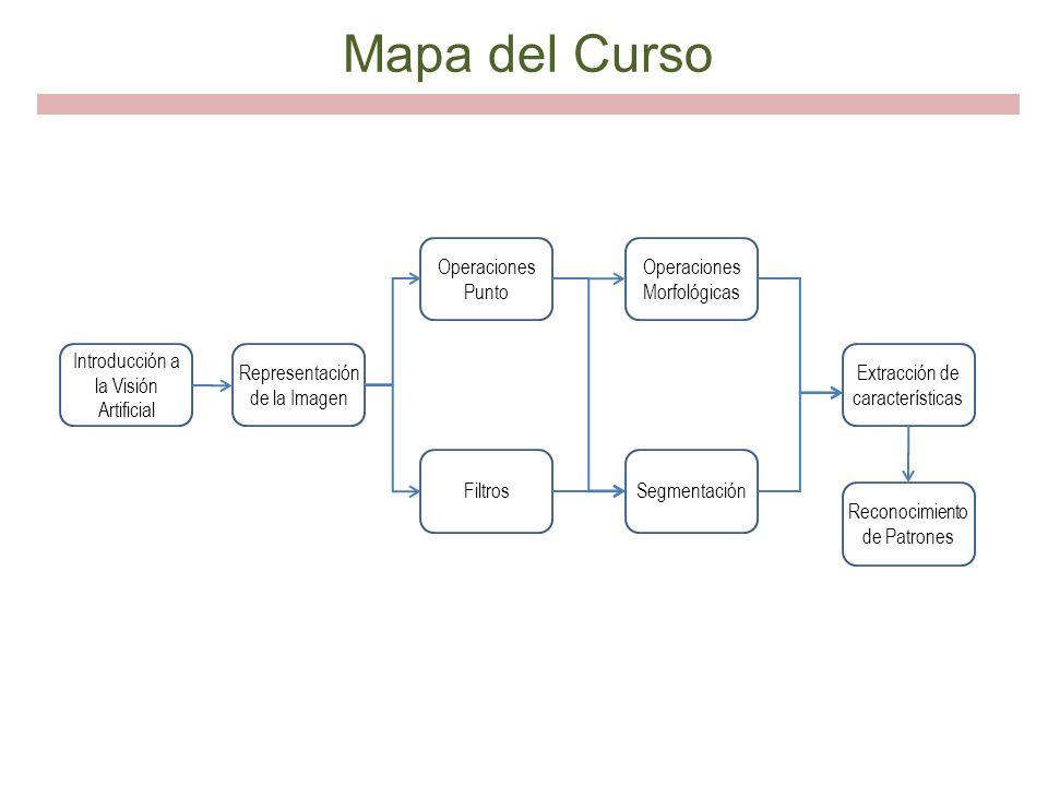 Mapa del Curso Operaciones Punto Filtros Segmentación