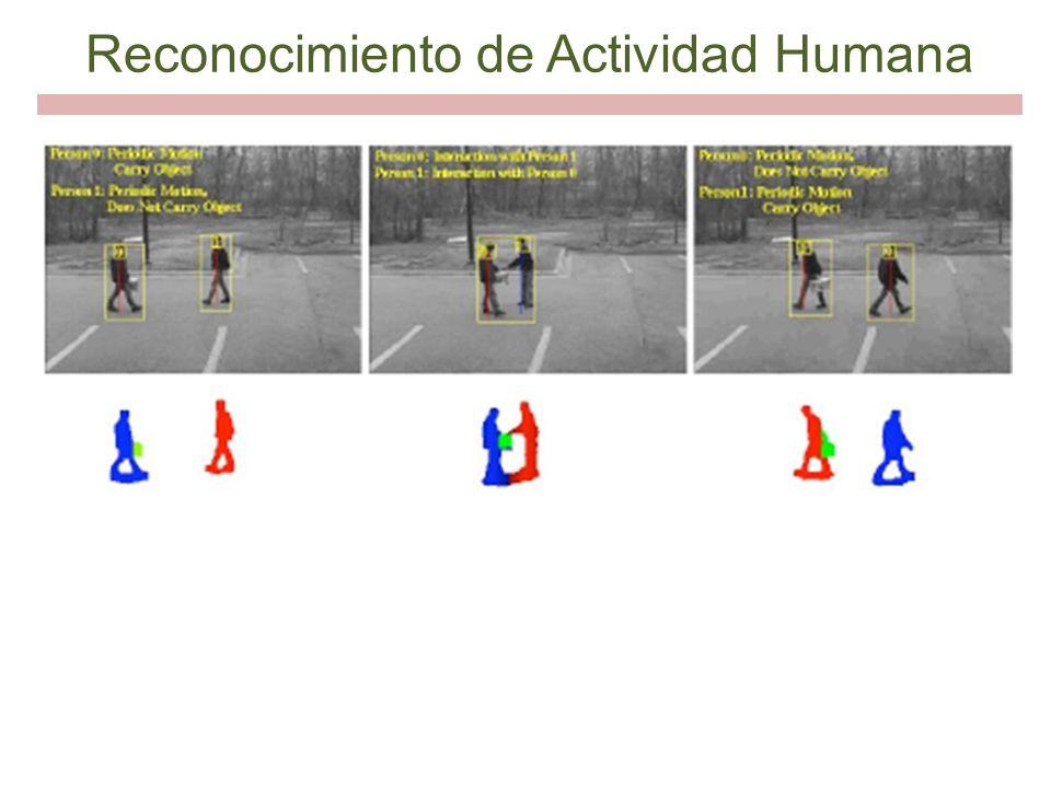 Reconocimiento de Actividad Humana