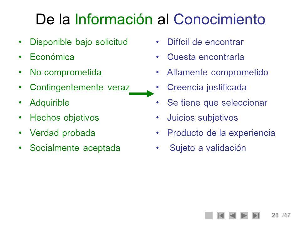 De la Información al Conocimiento