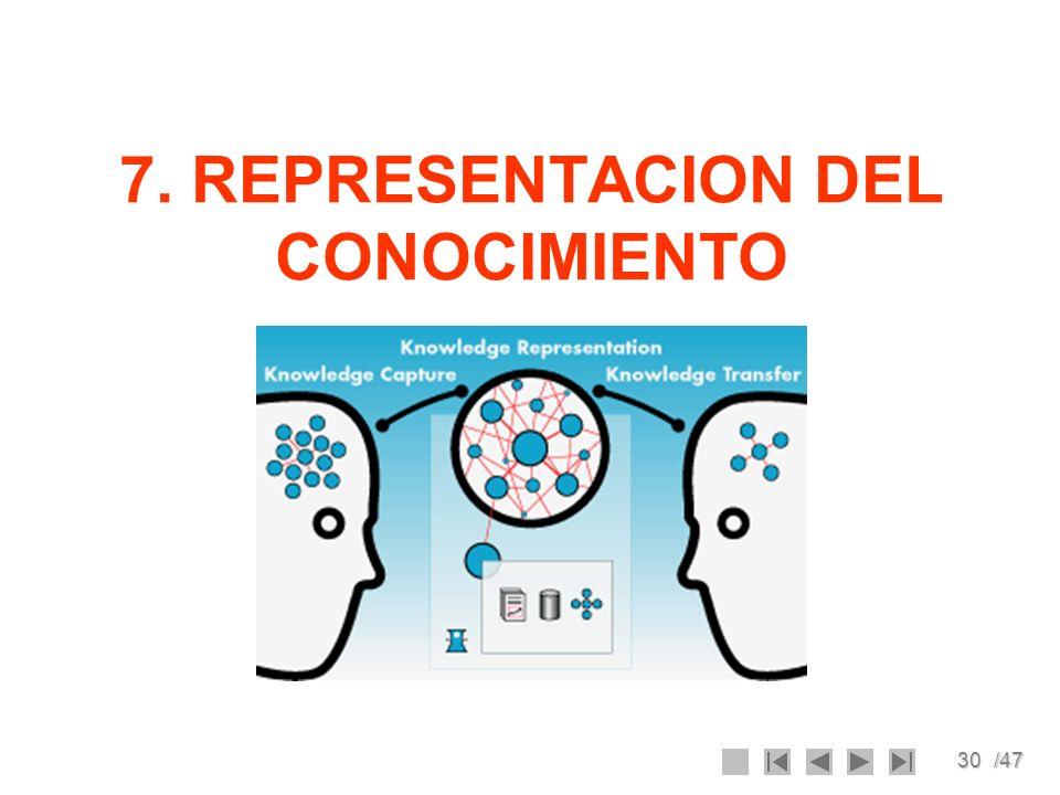 7. REPRESENTACION DEL CONOCIMIENTO