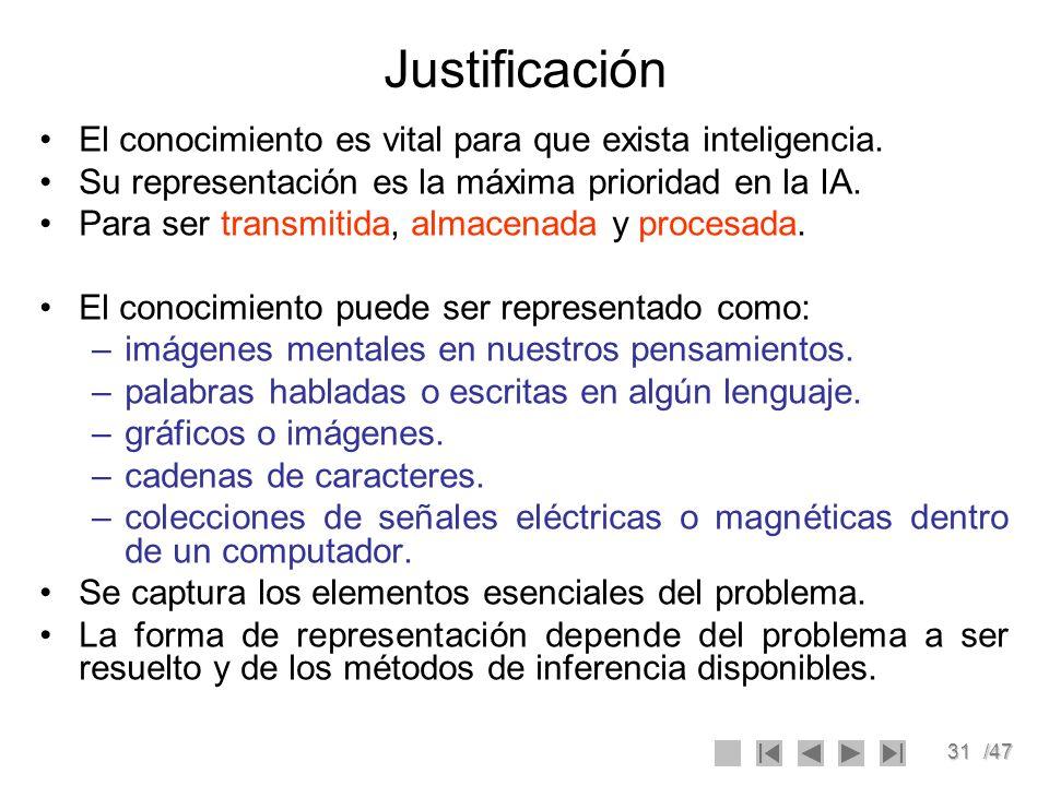 Justificación El conocimiento es vital para que exista inteligencia.