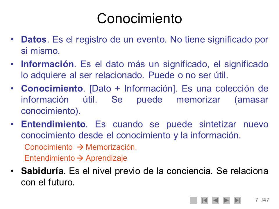 Conocimiento Datos. Es el registro de un evento. No tiene significado por si mismo.