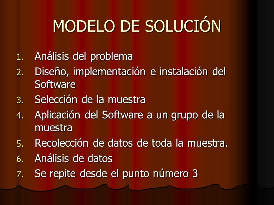 MODELO DE SOLUCIÓN Análisis del problema