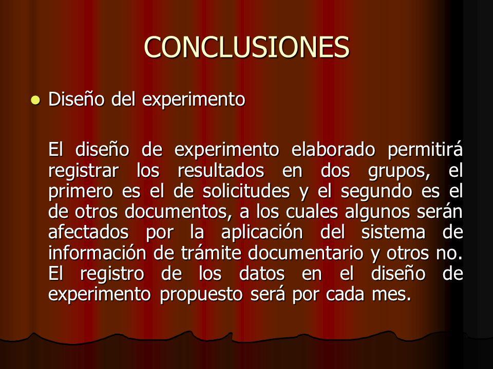CONCLUSIONES Diseño del experimento