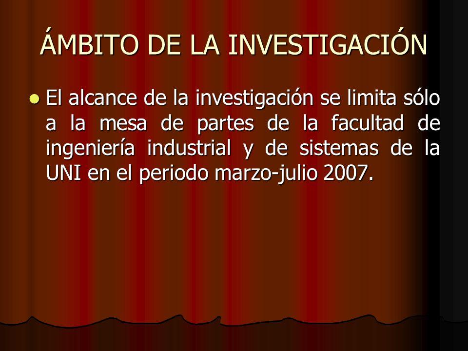 ÁMBITO DE LA INVESTIGACIÓN