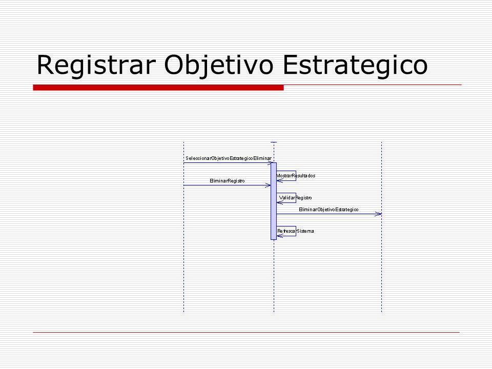 Registrar Objetivo Estrategico