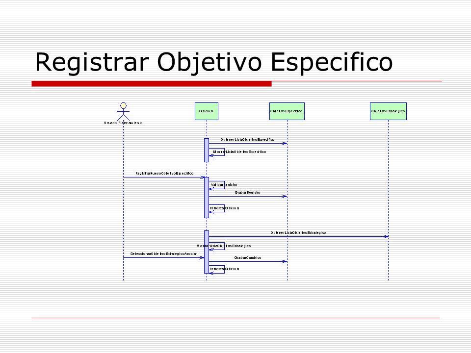 Registrar Objetivo Especifico