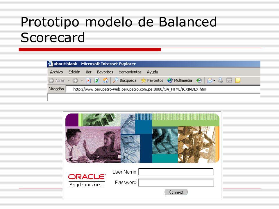 Prototipo modelo de Balanced Scorecard