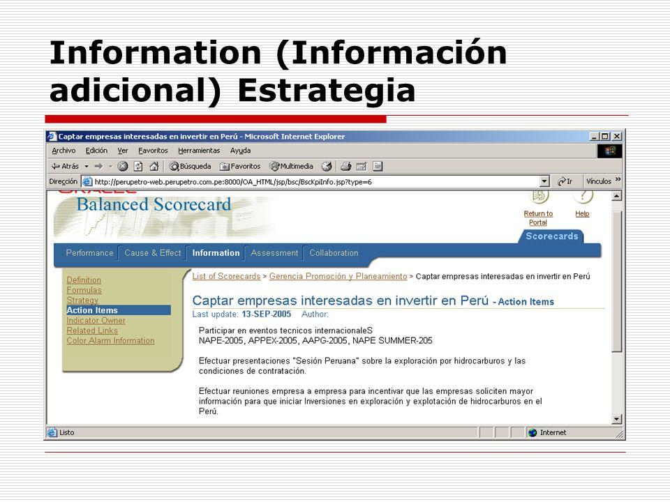 Information (Información adicional) Estrategia